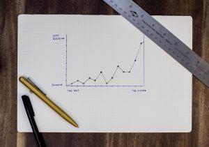 Hedonische Preismodelle in der Immobilienwirtschaft: die Zukunft der Immobilienanalyse?